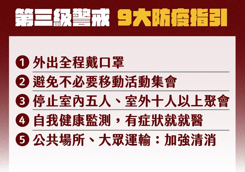 台北市政府提供。