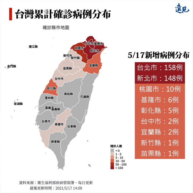 17日全台確診人數分布,陳鈺佩、蔣佳妤、謝君青製作。