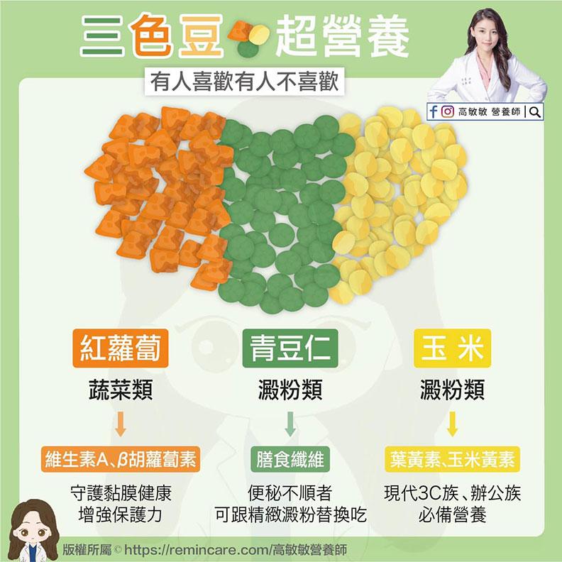 三色豆超營養。高敏敏營養師提供