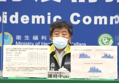 致死率達3.2%!今增26死,其中102歲為最年長染疫者