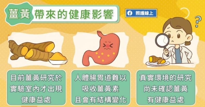 薑黃帶來的健康影響。取自照護線上