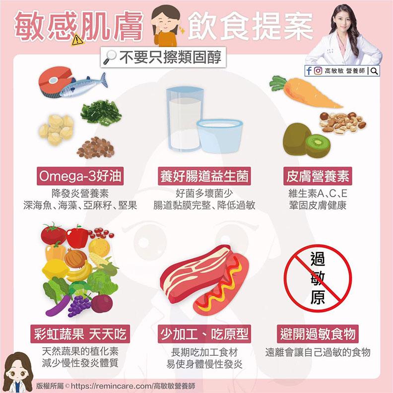 敏感肌膚飲食提案,高敏敏營養師提供。