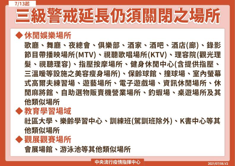 7月13起,三級警戒延長仍須關閉之場所。中央流行疫情指揮中心提供