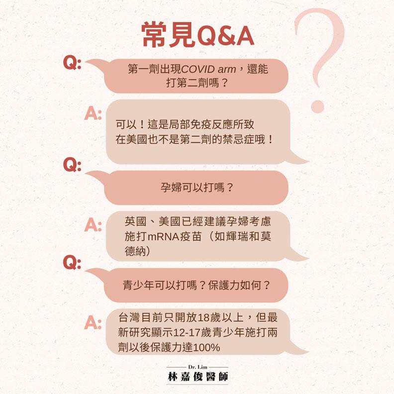 常見Q&A。林嘉俊醫師提供