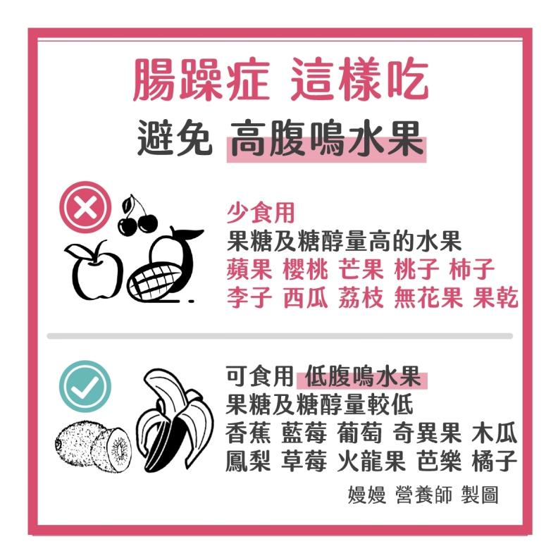 腸躁症避免高腹鳴水果。嫚嫚營養師授權提供