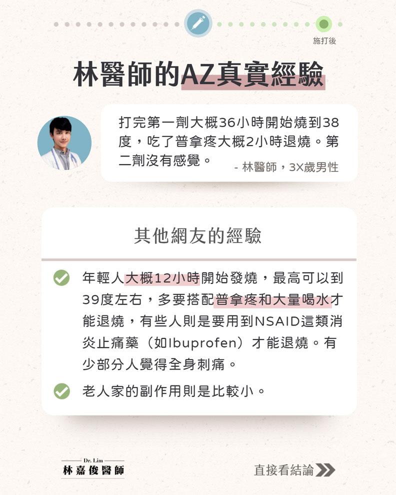 林醫師的AZ真實經驗。林嘉俊醫師提供