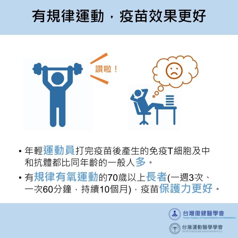 有規律運動,疫苗效果更好。台灣運動醫學學會提供