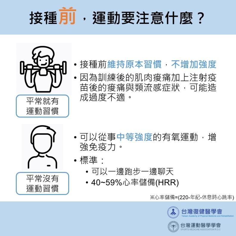 接種前,運動要注意什麼?台灣運動醫學學會提供