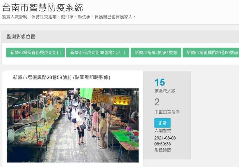 市場智慧防疫偵測人流,民眾採買更安心,臺南市政府提供。