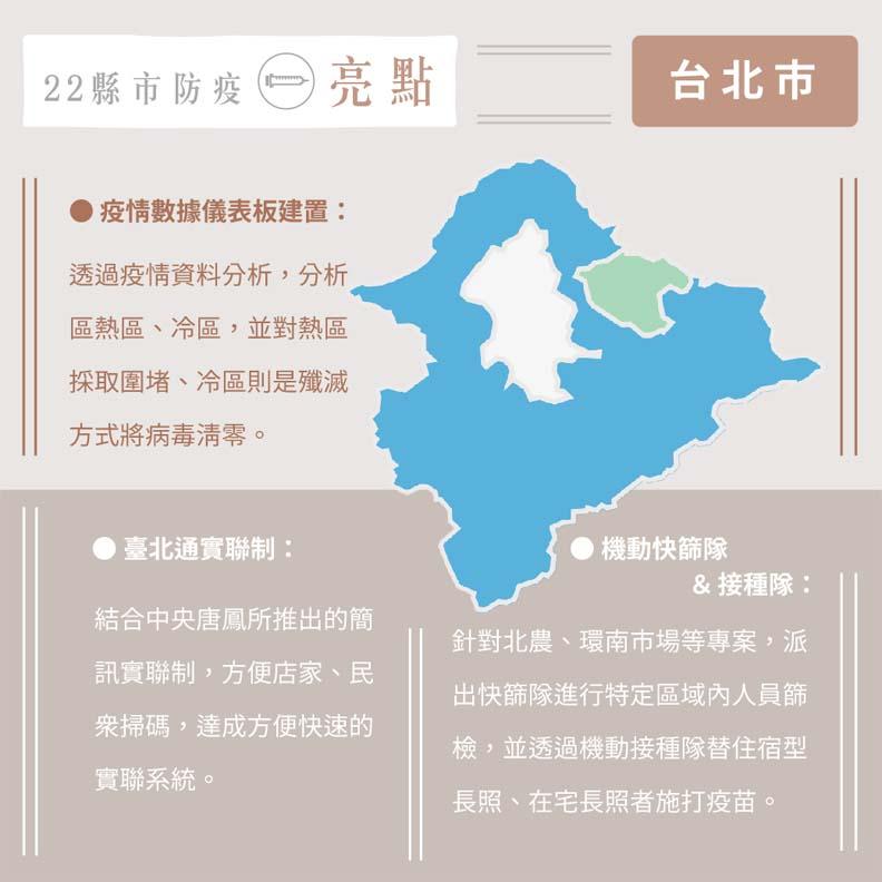 台北市三大防疫亮點。