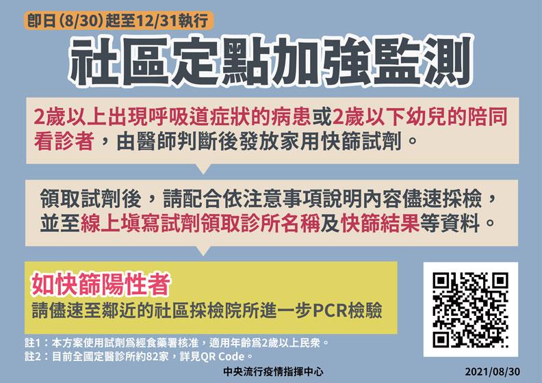 即日(8/30)起至12/31,執行社區定點加強監測。中央流行疫情指揮中心提供