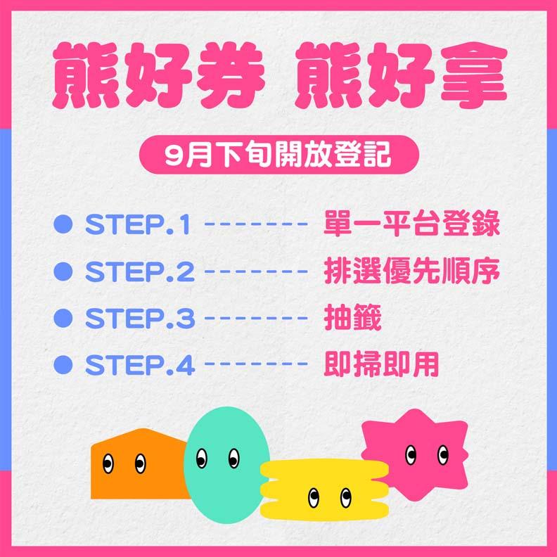 北市推出熊好券得綁定台北通,台北市政府提供。