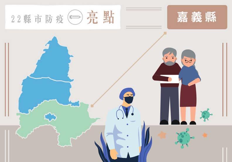 不老鬥士齊抗疫!嘉義縣翻轉「最老城市」,打造高齡防疫生活網