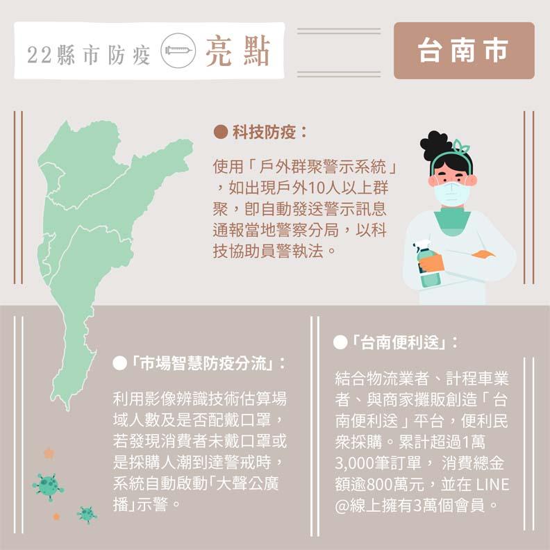 台南市三大防疫亮點。