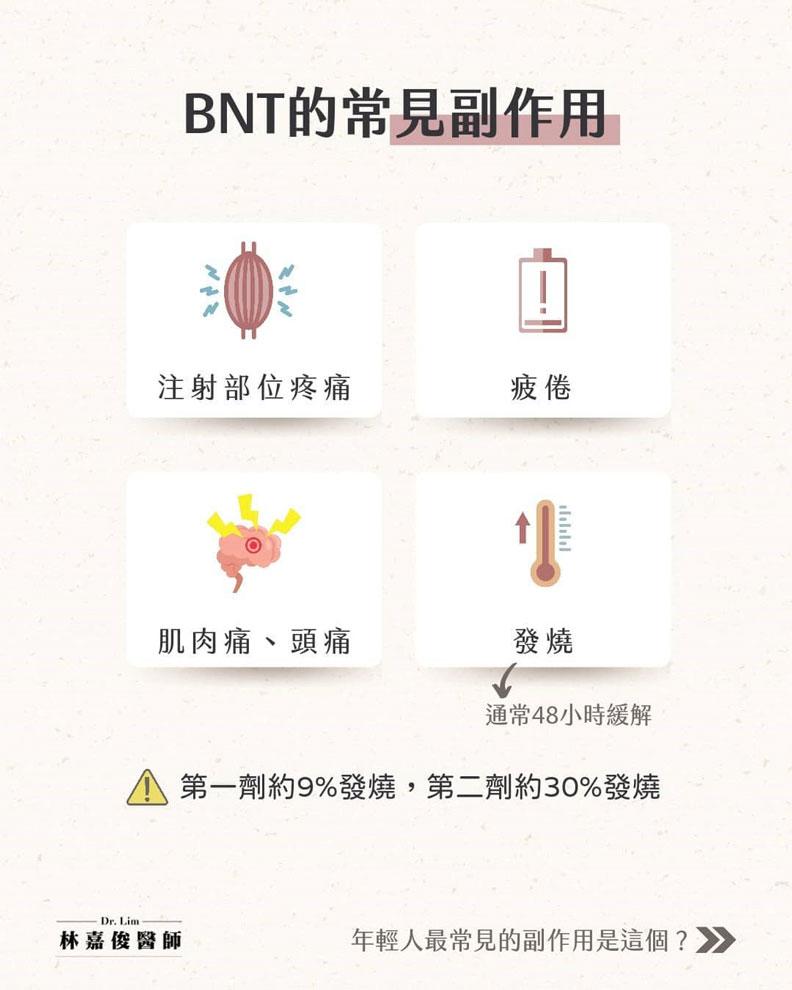 BNT的常見副作用。林嘉俊醫師提供