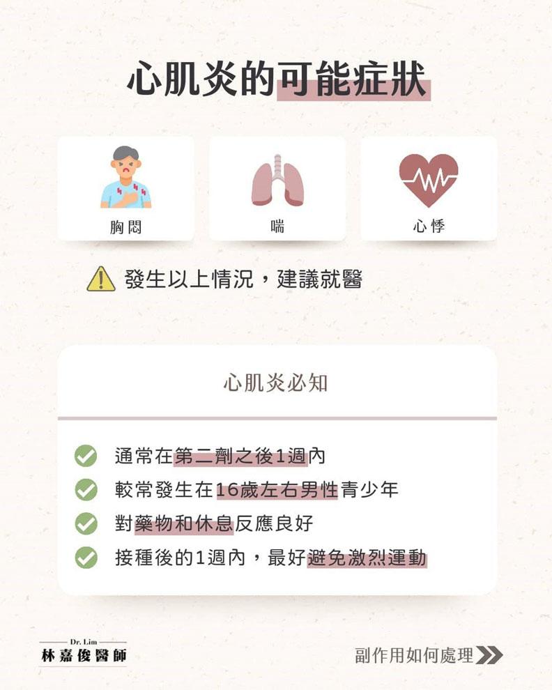 心肌炎的可能症狀。林嘉俊醫師提供