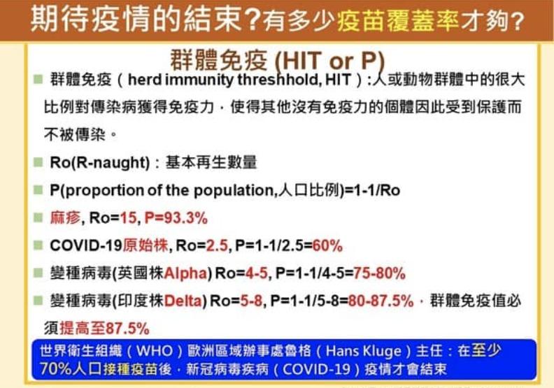 取自黃軒醫師臉書/黃軒醫師 Dr. Ooi Hean。