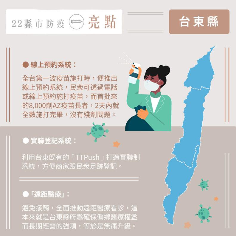 台東縣三大防疫亮點。