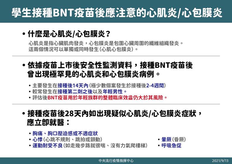 學生接種BNT疫苗後應注意的心肌炎/心包膜炎。中央流行疫情指揮中心提供