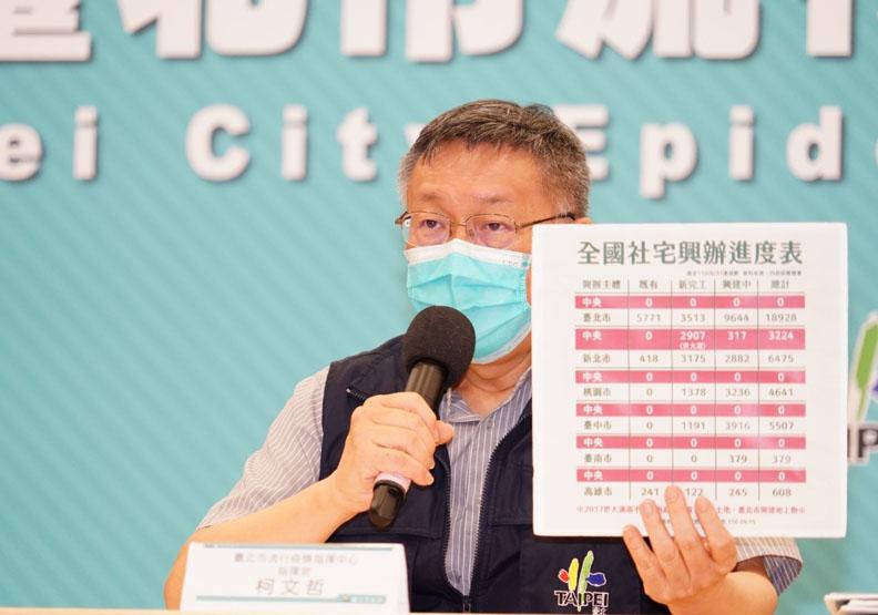 柯文哲在記者會中提出全國社宅興辦進度反擊,台北市政府提供。