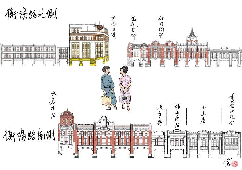 【魚夫專欄】臺北小上海的前世今生-榮町百貨世界