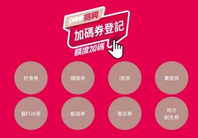 「8大加碼券」每人每週只能中籤一次!最新中獎號碼不斷出爐