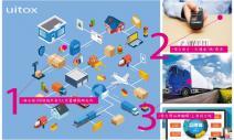 uitox》全球跨境電商平台