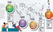 全球跨境電商關鍵市場圖