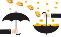 為何買基金老是賠錢?