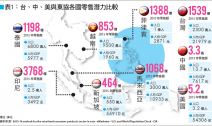 台灣出發,面向大東南亞
