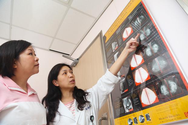 如何早期發現零期乳癌,護妳一生?