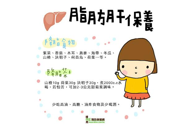 小心你的肝!談脂肪肝食療保養