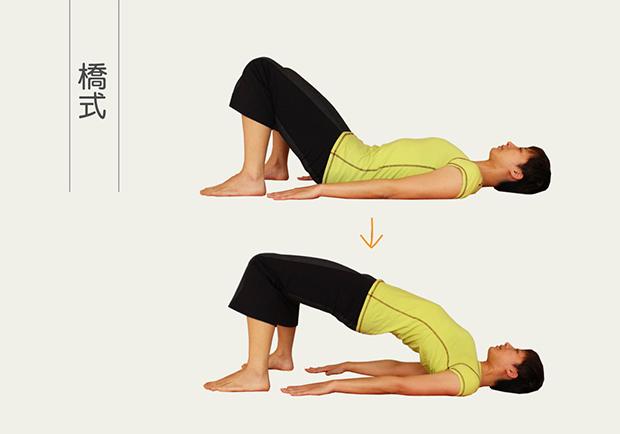 核心肌群鍛鍊-腰痠背痛的根本解決之道