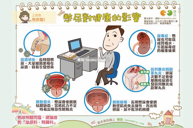 憋尿對健康的影響