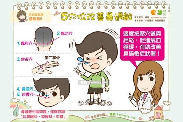 5 穴道改善鼻過敏