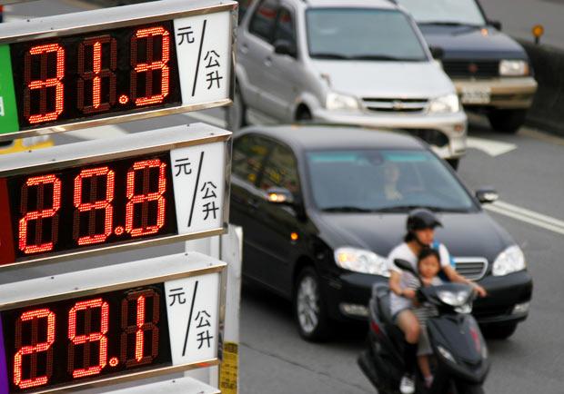 石油價格戰開打,油價進入低價年代!