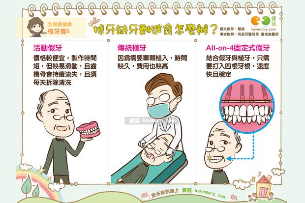老人家掉牙缺牙難進食?曹皓崴醫師:如何重建是關鍵
