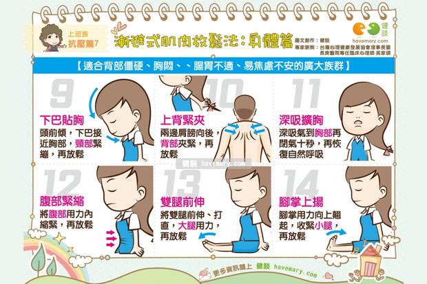 漸進式肌肉放鬆法:身體篇