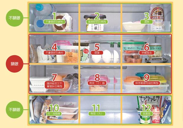讓身體變清爽!有助瘦身的冰箱冷藏室擺法