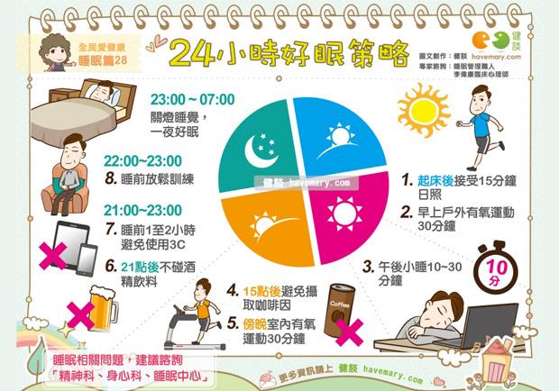 專家建議的 24 小時好眠策略