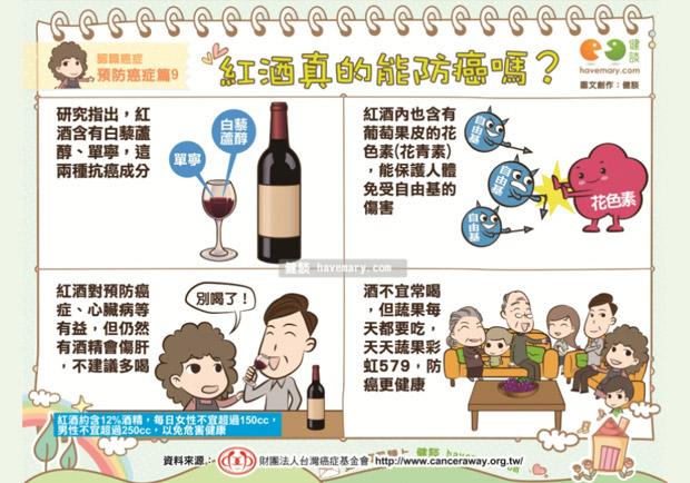 紅酒真的能防癌嗎?
